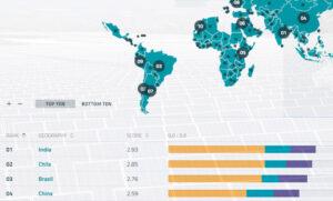Chile, Ideal para Inversión en Energías Ecoamistosas