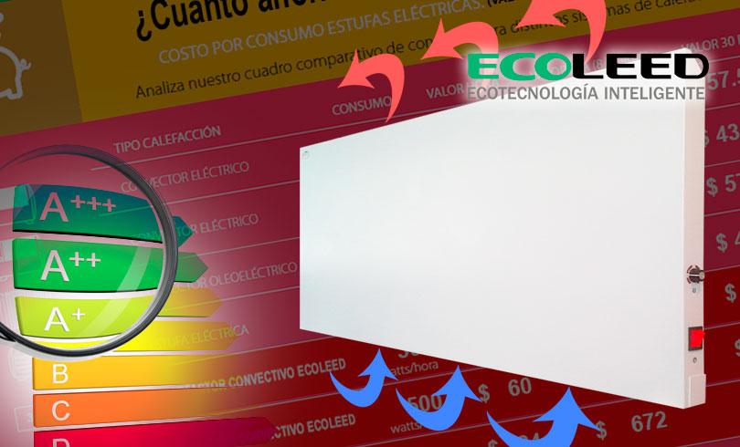 Read more about the article Ventajas de la calefacción por convección de bajo consumo